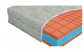 Materasso DAVINCI BIODYNAMIC con 7 zone di comfort